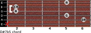 D#7b5 for guitar on frets x, 6, 5, 2, 2, 5
