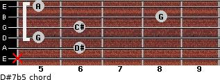 D#7b5 for guitar on frets x, 6, 5, 6, 8, 5