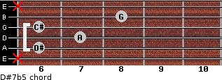 D#7b5 for guitar on frets x, 6, 7, 6, 8, x