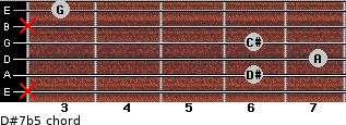 D#7b5 for guitar on frets x, 6, 7, 6, x, 3
