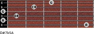 D#7b5/A for guitar on frets 5, 0, 1, 0, 2, 3