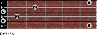 D#7b5/A for guitar on frets 5, 0, 1, 0, 2, 5