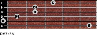 D#7b5/A for guitar on frets 5, 0, 1, 2, 2, 3