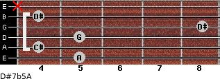 D#7b5/A for guitar on frets 5, 4, 5, 8, 4, x