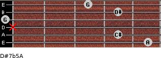 D#7b5/A for guitar on frets 5, 4, x, 0, 4, 3