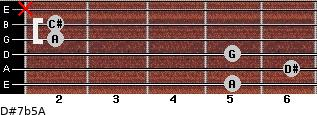 D#7b5/A for guitar on frets 5, 6, 5, 2, 2, x