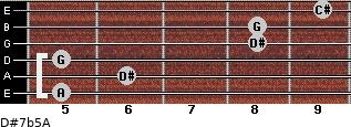 D#7b5/A for guitar on frets 5, 6, 5, 8, 8, 9