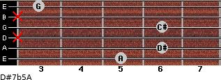 D#7b5/A for guitar on frets 5, 6, x, 6, x, 3