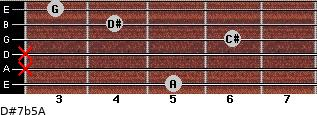 D#7b5/A for guitar on frets 5, x, x, 6, 4, 3