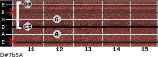 D#7b5/A for guitar on frets x, 12, 11, 12, x, 11