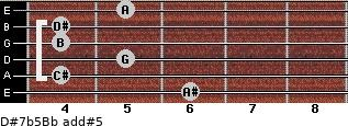 D#7b5/Bb add(#5) guitar chord