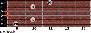 D#7b5/Db for guitar on frets 9, 10, x, x, 10, 11