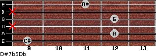 D#7b5/Db for guitar on frets 9, 12, x, 12, x, 11