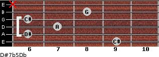 D#7b5/Db for guitar on frets 9, 6, 7, 6, 8, x