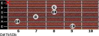 D#7b5/Db for guitar on frets 9, 6, 7, 8, 8, x
