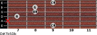 D#7b5/Db for guitar on frets 9, x, 7, 8, 8, 9