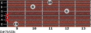 D#7b5/Db for guitar on frets 9, x, x, 12, 10, 11