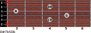 D#7b5/Db for guitar on frets x, 4, 5, 2, 4, x
