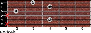 D#7b5/Db for guitar on frets x, 4, x, 2, 4, 3