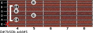 D#7b5/Db add(#5) guitar chord