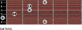 D#7b5/G for guitar on frets 3, 0, 1, 2, 2, 3