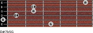 D#7b5/G for guitar on frets 3, 0, 1, 2, 2, 5