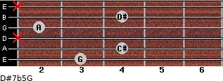 D#7b5/G for guitar on frets 3, 4, x, 2, 4, x