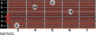 D#7b5/G for guitar on frets 3, x, x, 6, 4, 5