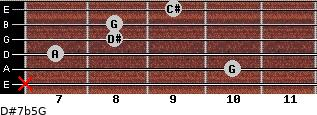 D#7b5/G for guitar on frets x, 10, 7, 8, 8, 9