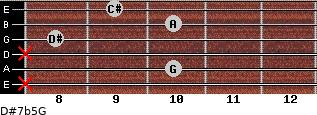 D#7b5/G for guitar on frets x, 10, x, 8, 10, 9