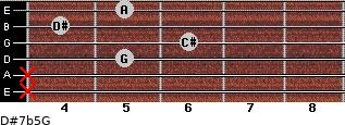 D#7b5/G for guitar on frets x, x, 5, 6, 4, 5