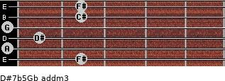 D#7b5/Gb add(m3) guitar chord