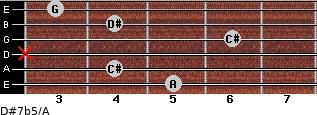 D#7b5/A for guitar on frets 5, 4, x, 6, 4, 3