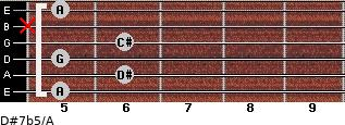 D#7b5/A for guitar on frets 5, 6, 5, 6, x, 5