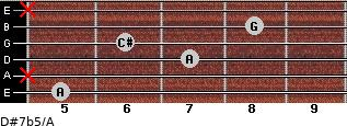 D#7b5/A for guitar on frets 5, x, 7, 6, 8, x