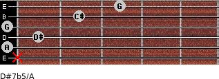 D#7b5/A for guitar on frets x, 0, 1, 0, 2, 3