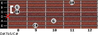 D#7b5/C# for guitar on frets 9, 10, x, 8, 8, 11