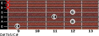 D#7b5/C# for guitar on frets 9, 12, 11, 12, x, x