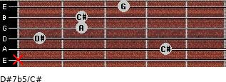 D#7b5/C# for guitar on frets x, 4, 1, 2, 2, 3