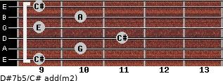 D#7b5/C# add(m2) for guitar on frets 9, 10, 11, 9, 10, 9