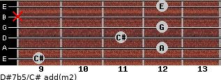 D#7b5/C# add(m2) for guitar on frets 9, 12, 11, 12, x, 12