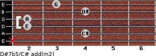 D#7b5/C# add(m2) for guitar on frets x, 4, 2, 2, 4, 3