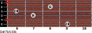 D#7b5/Db for guitar on frets 9, x, 7, 6, 8, x