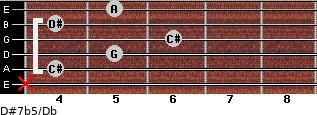 D#7b5/Db for guitar on frets x, 4, 5, 6, 4, 5