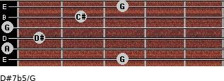 D#7b5/G for guitar on frets 3, 0, 1, 0, 2, 3