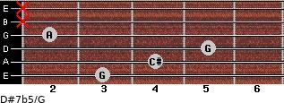 D#7b5/G for guitar on frets 3, 4, 5, 2, x, x
