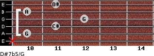 D#7b5/G for guitar on frets x, 10, 11, 12, 10, 11