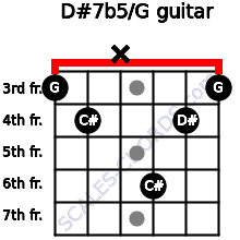 D#7b5/G for guitar on frets 3, 4, x, 6, 4, 3