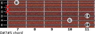 D#7#5 for guitar on frets 11, 10, 11, x, x, 7