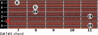 D#7#5 for guitar on frets 11, x, 11, 8, 8, 7